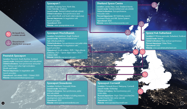 Map and list of potential spaceports