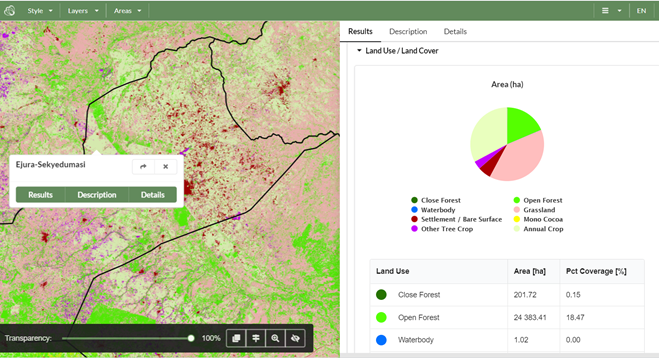 Screen shot of the land use map interface showing how areas are categorised.